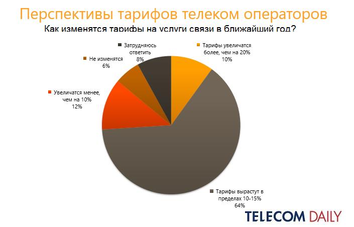 telecom5.png